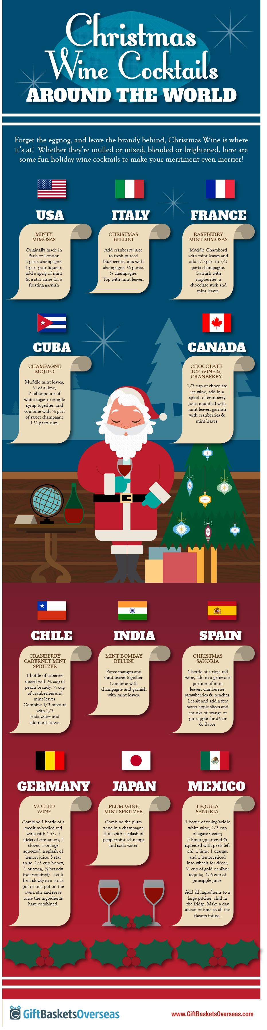 Christmas Wine Cocktails Around the World