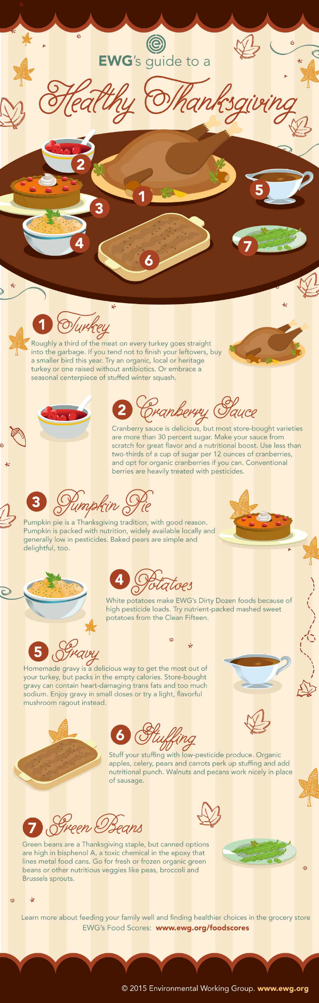 Eco-Friendly Guide To A Healthy Thanksgiving Meal