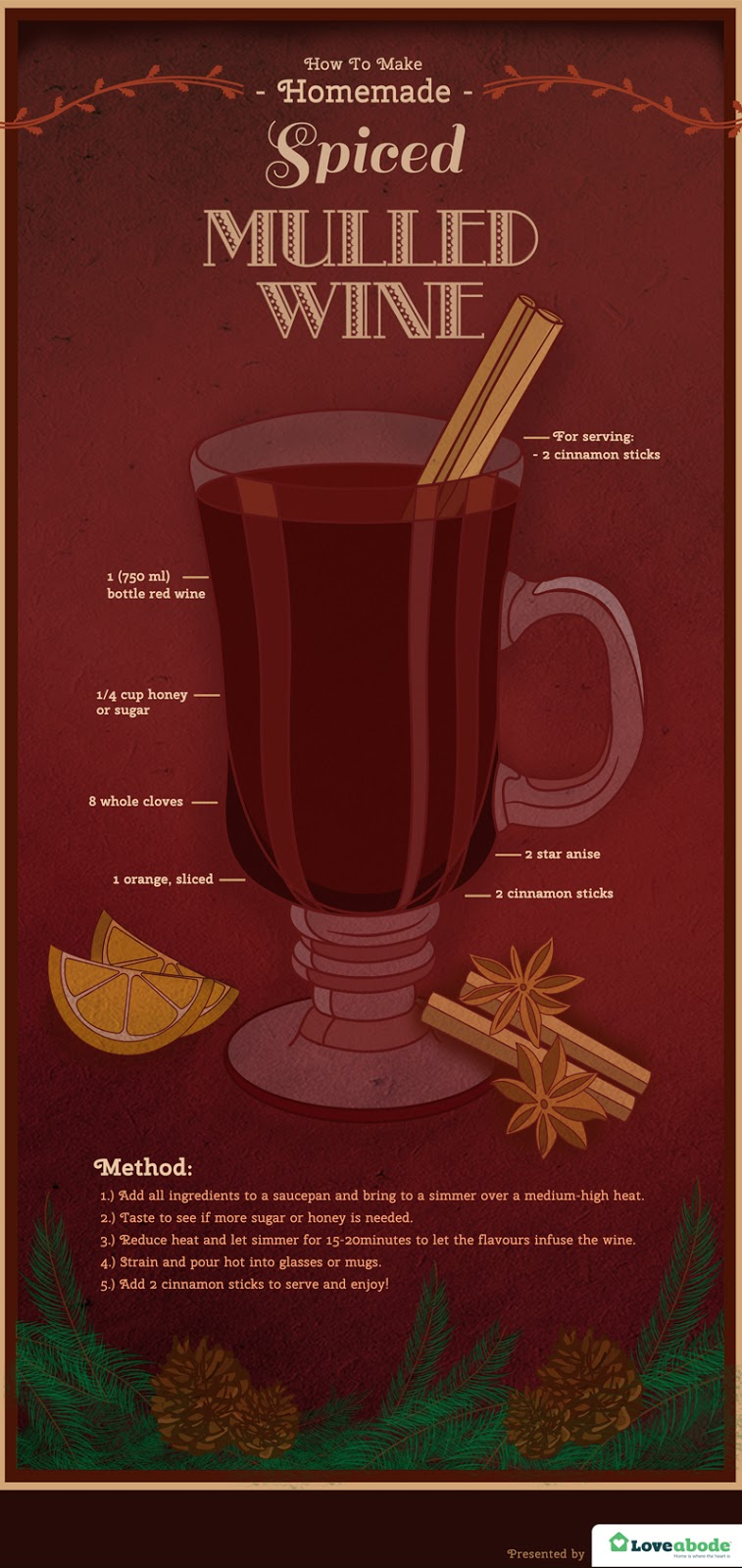 Homemade Spiced Mulled Wine