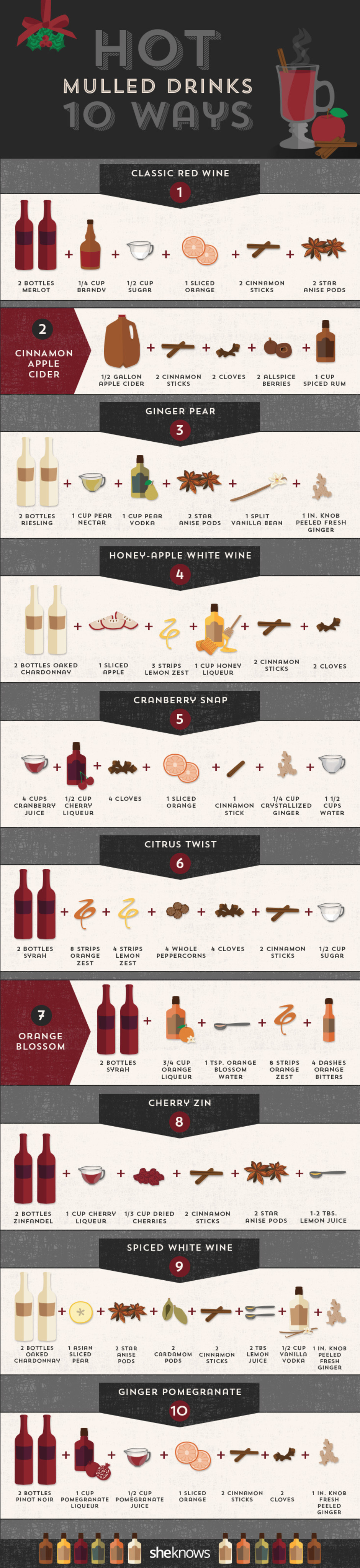Hot Mulled Drinks 10 Ways