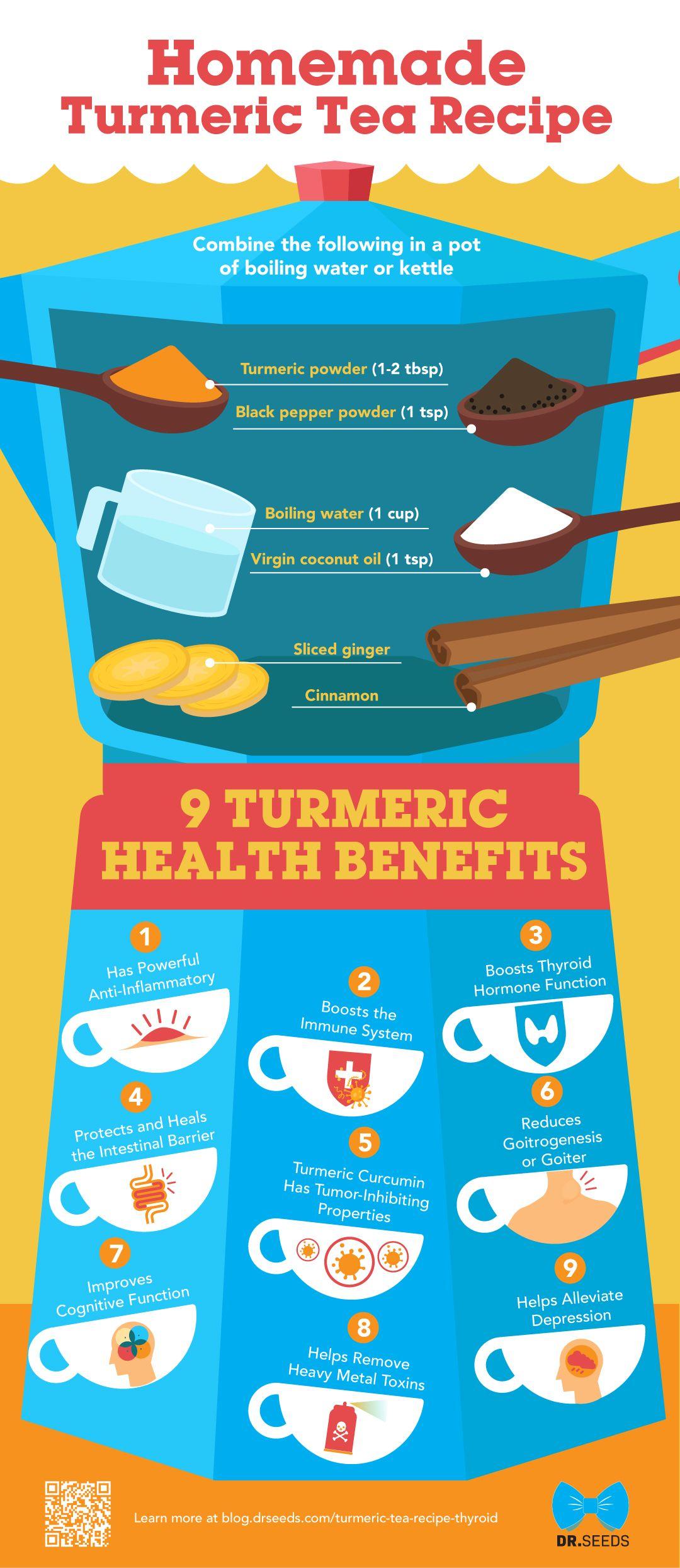 How To Brew Homemade Turmeric Tea