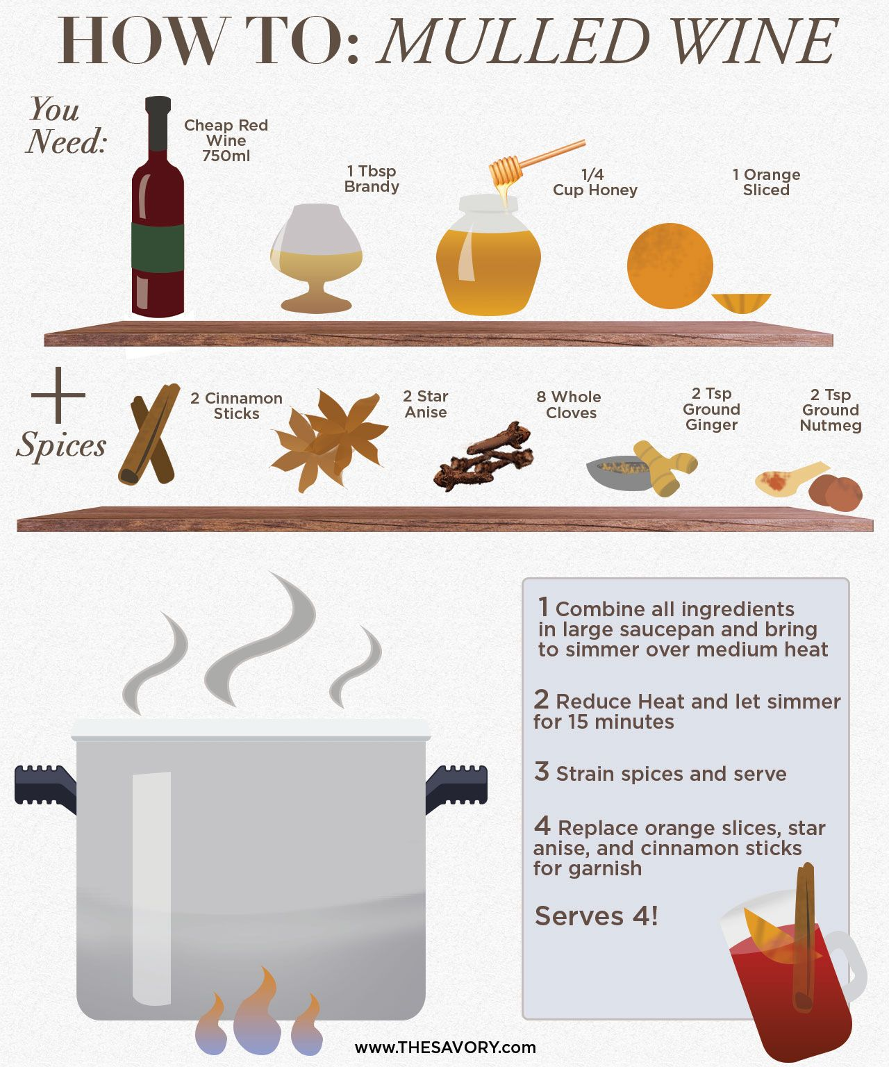 How To Mulled Wine