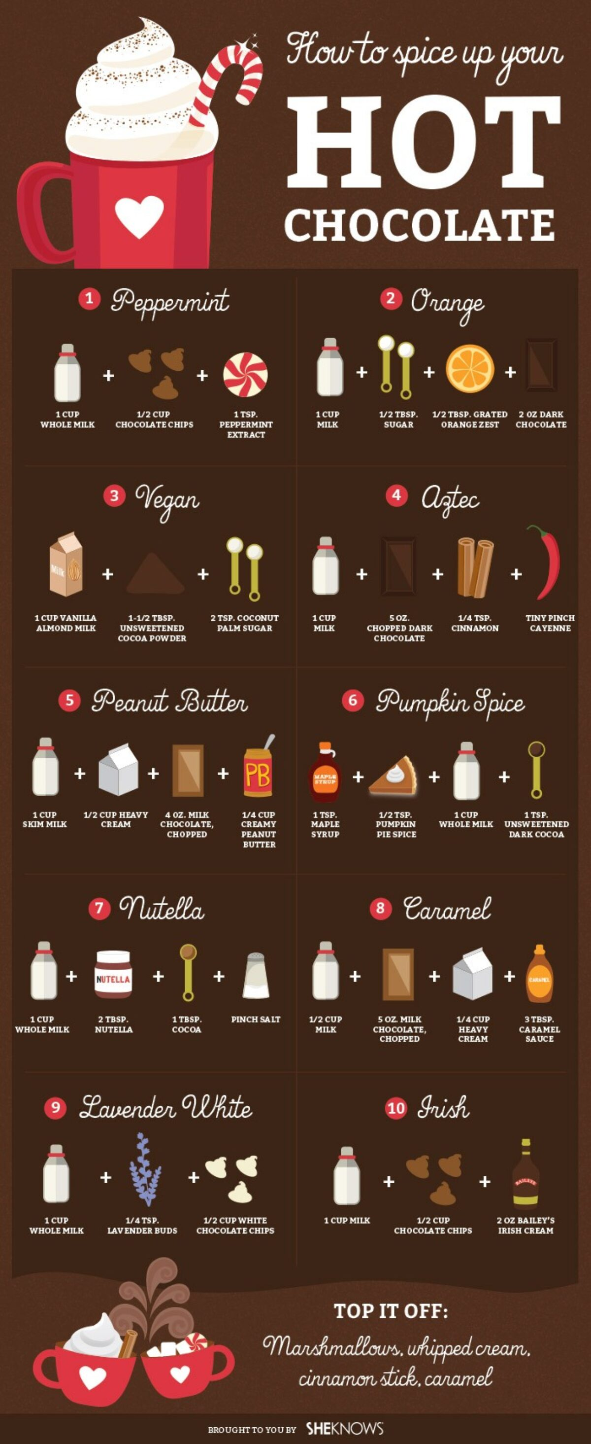 How To Spice Up Your Chocolate