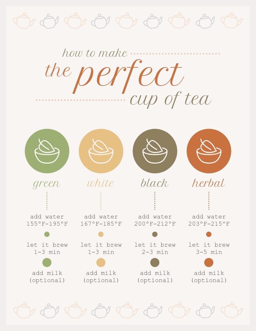 Light Perfect Tea Process