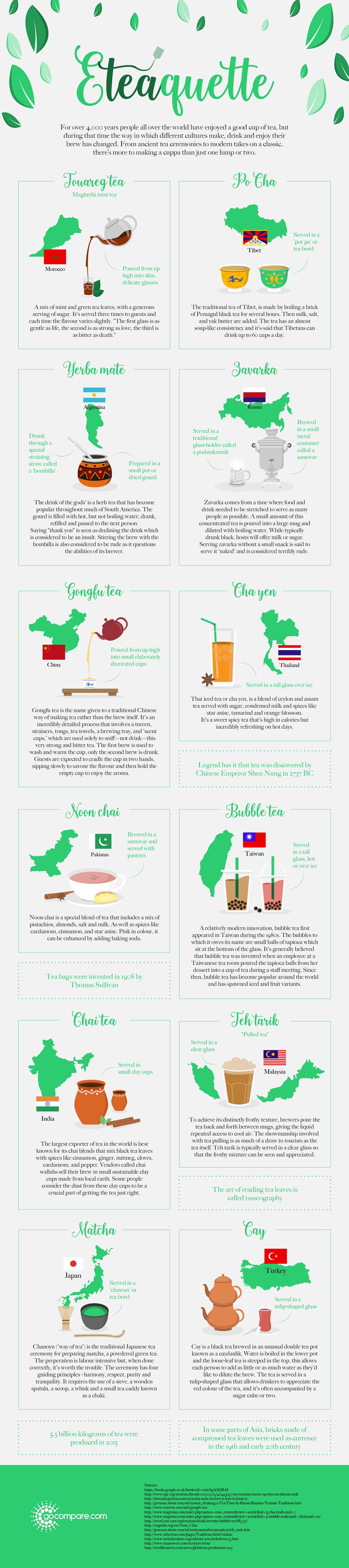Tea Making Stories From Around The World