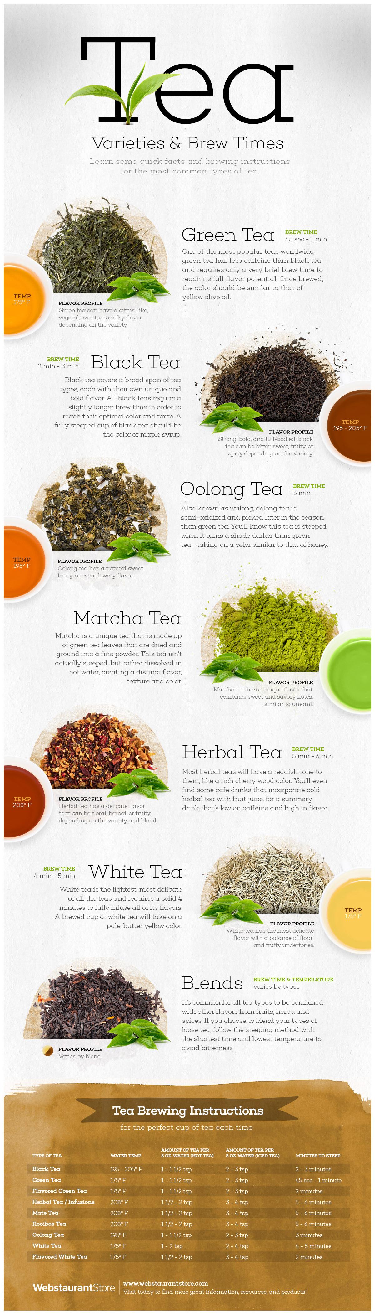 The Best Way To Make Tea