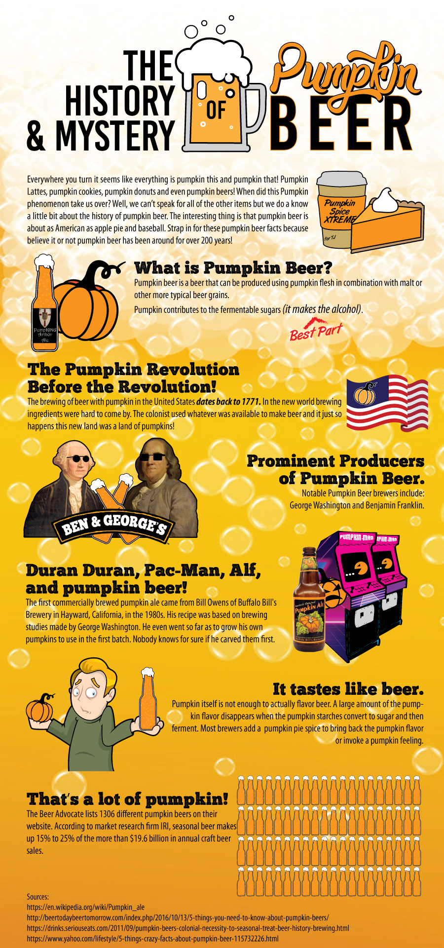 The History & Mystery Of Pumpkin Beer