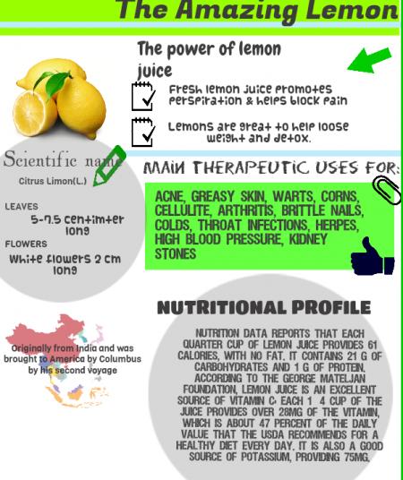 The Power Of Lemon Juice