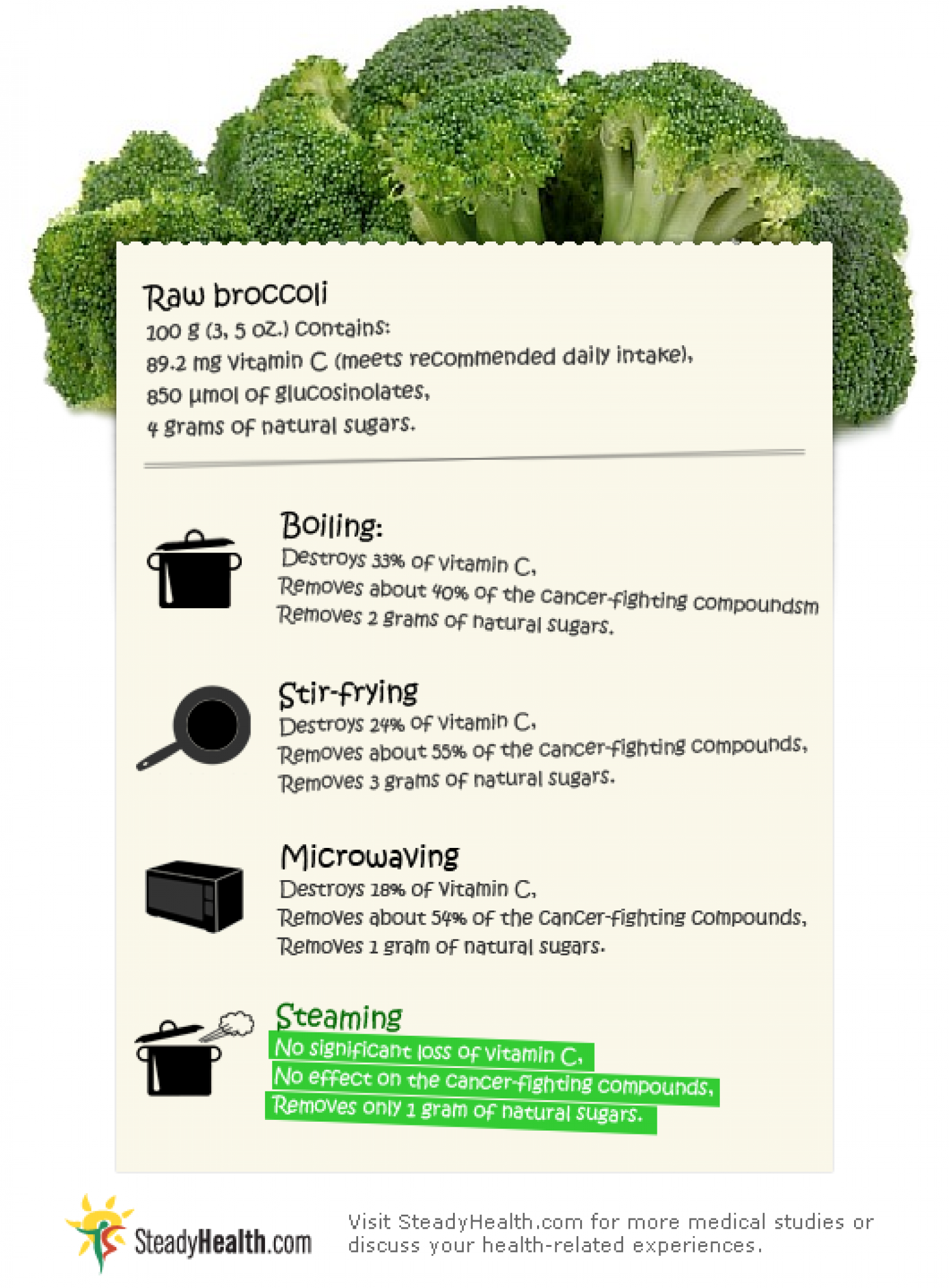 Tips for Preserving Vitamins When Cooking Vegetables