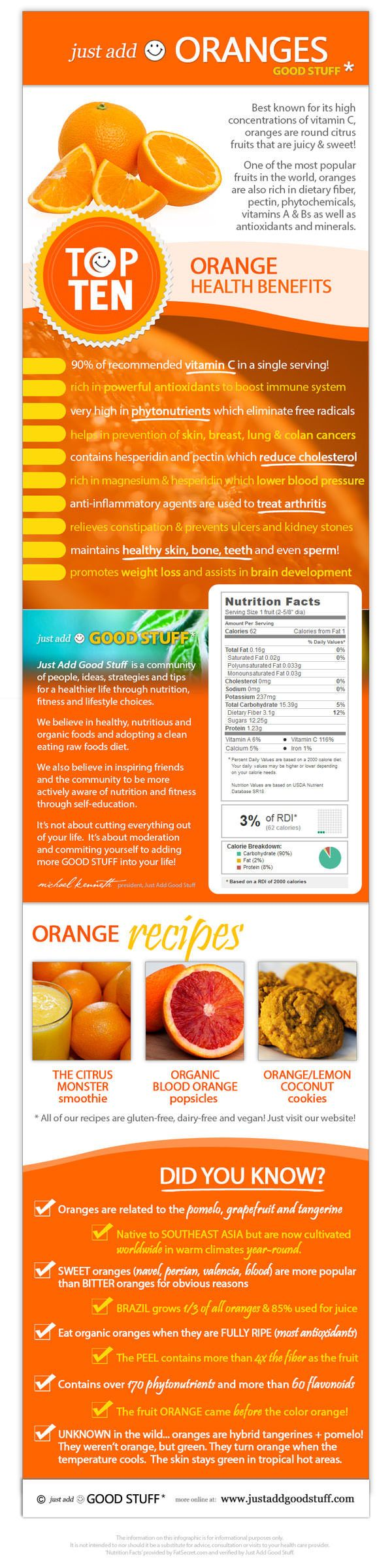 Top 10 Orange Health Benefits