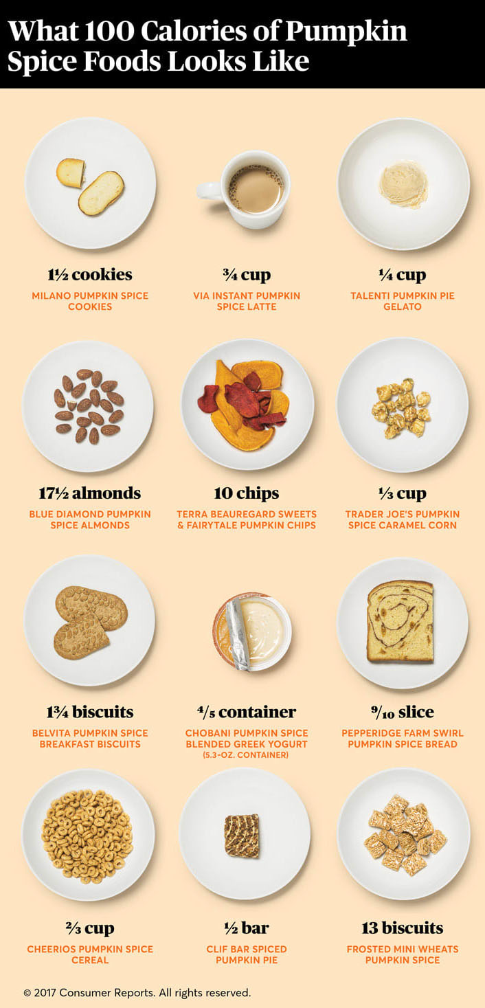 What 100 Calories Of Pumpkin Spice Foods Looks Like
