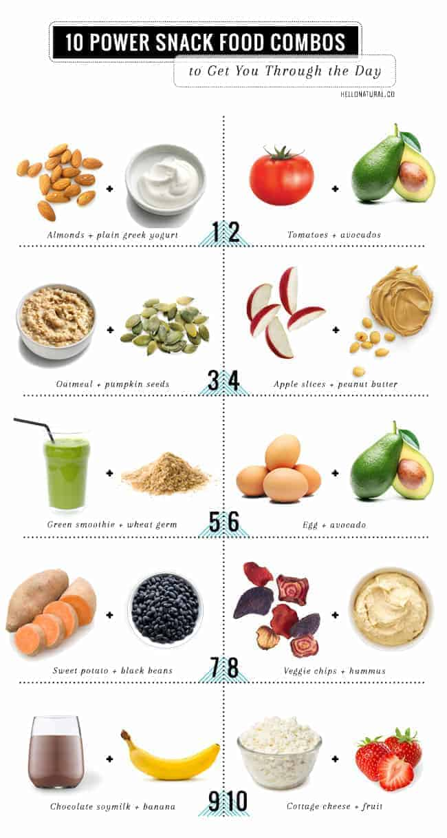 10 Power Snack Food Combos