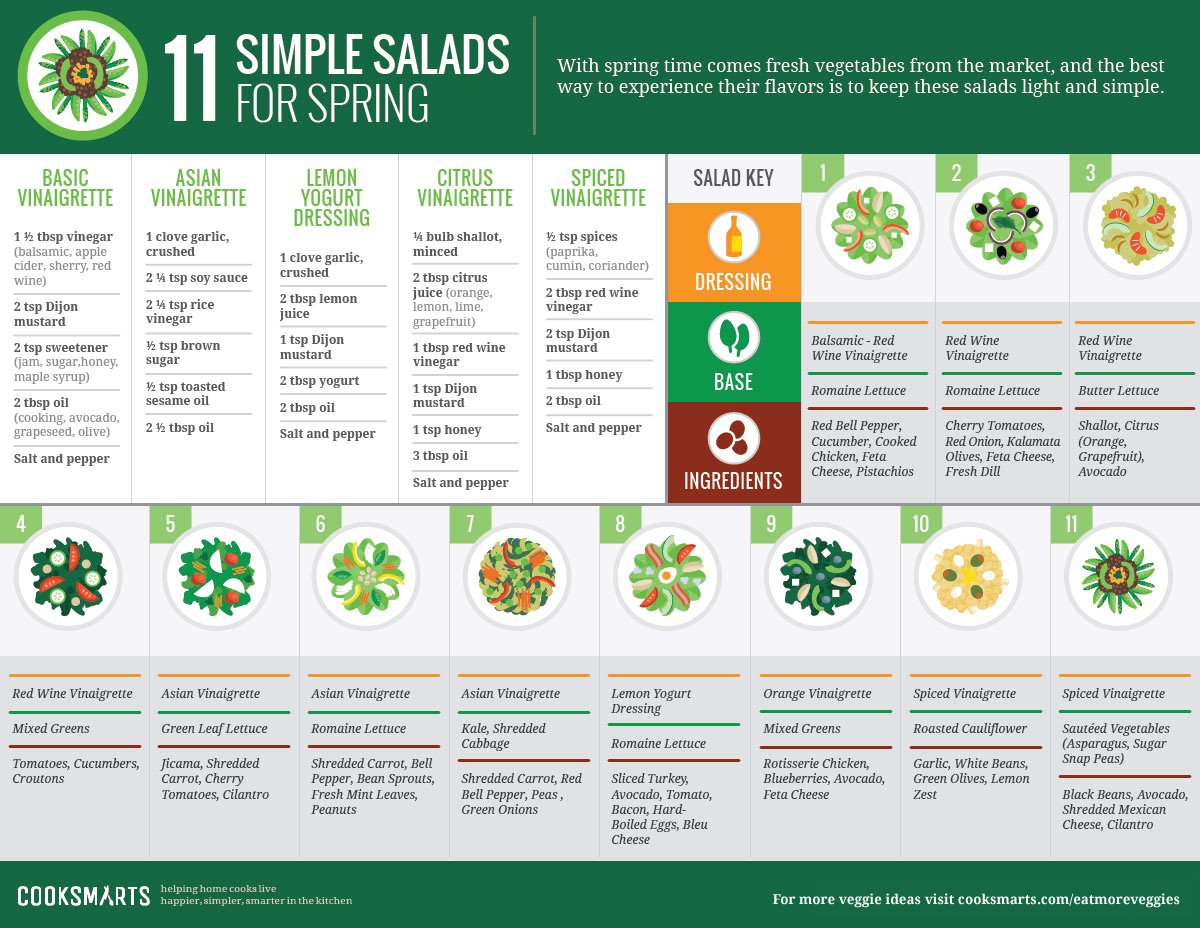 11 Simple Salads for Spring