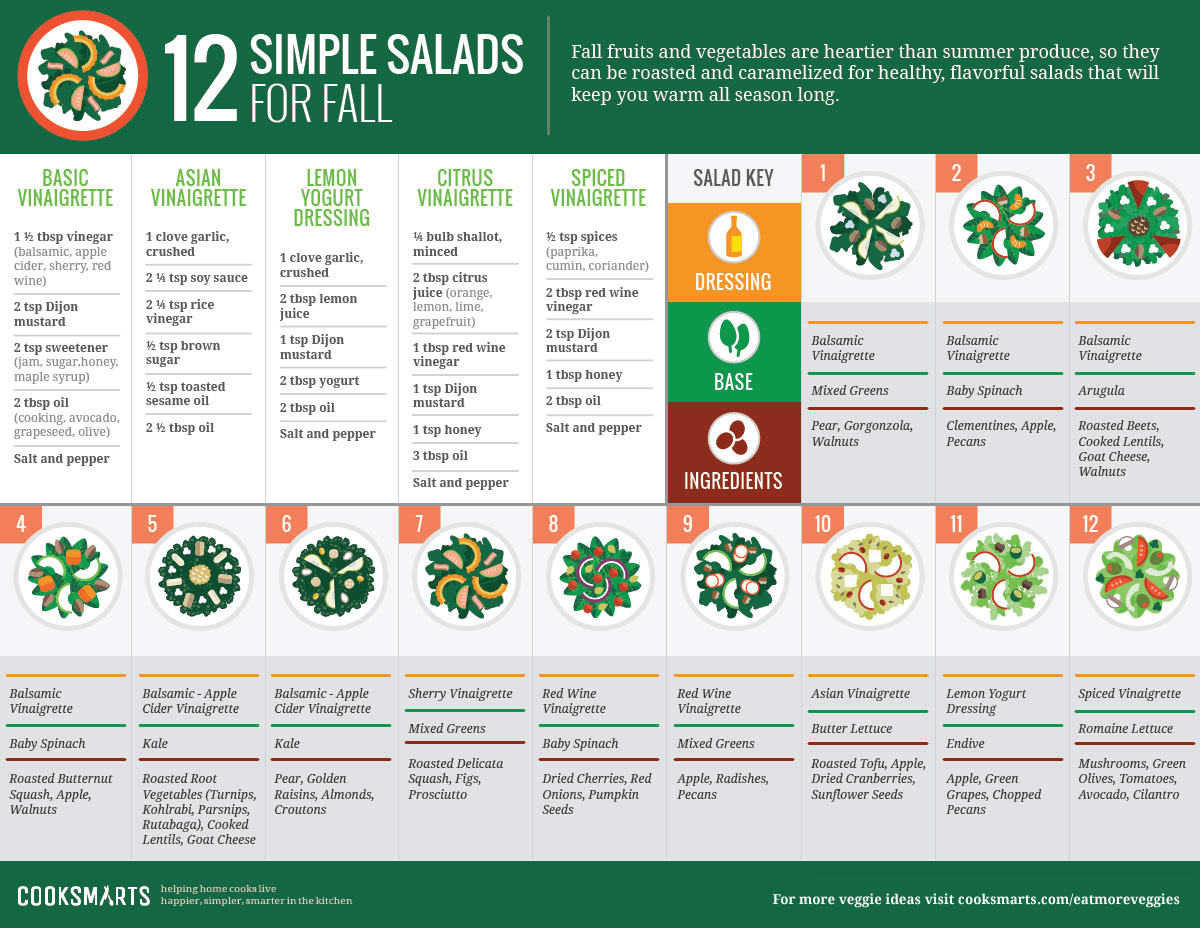 12 Simple Salads for Fall
