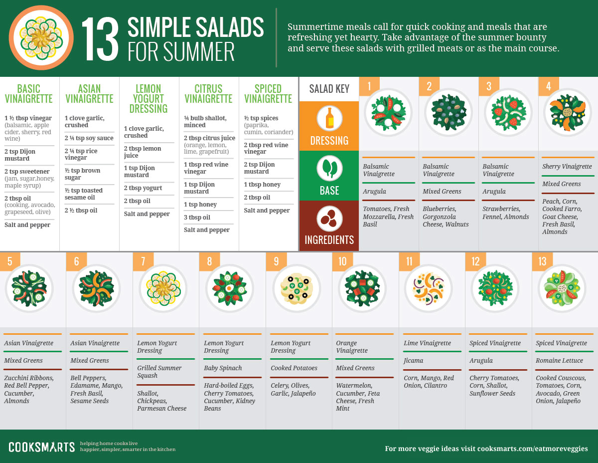13 Simple Salads for Summer