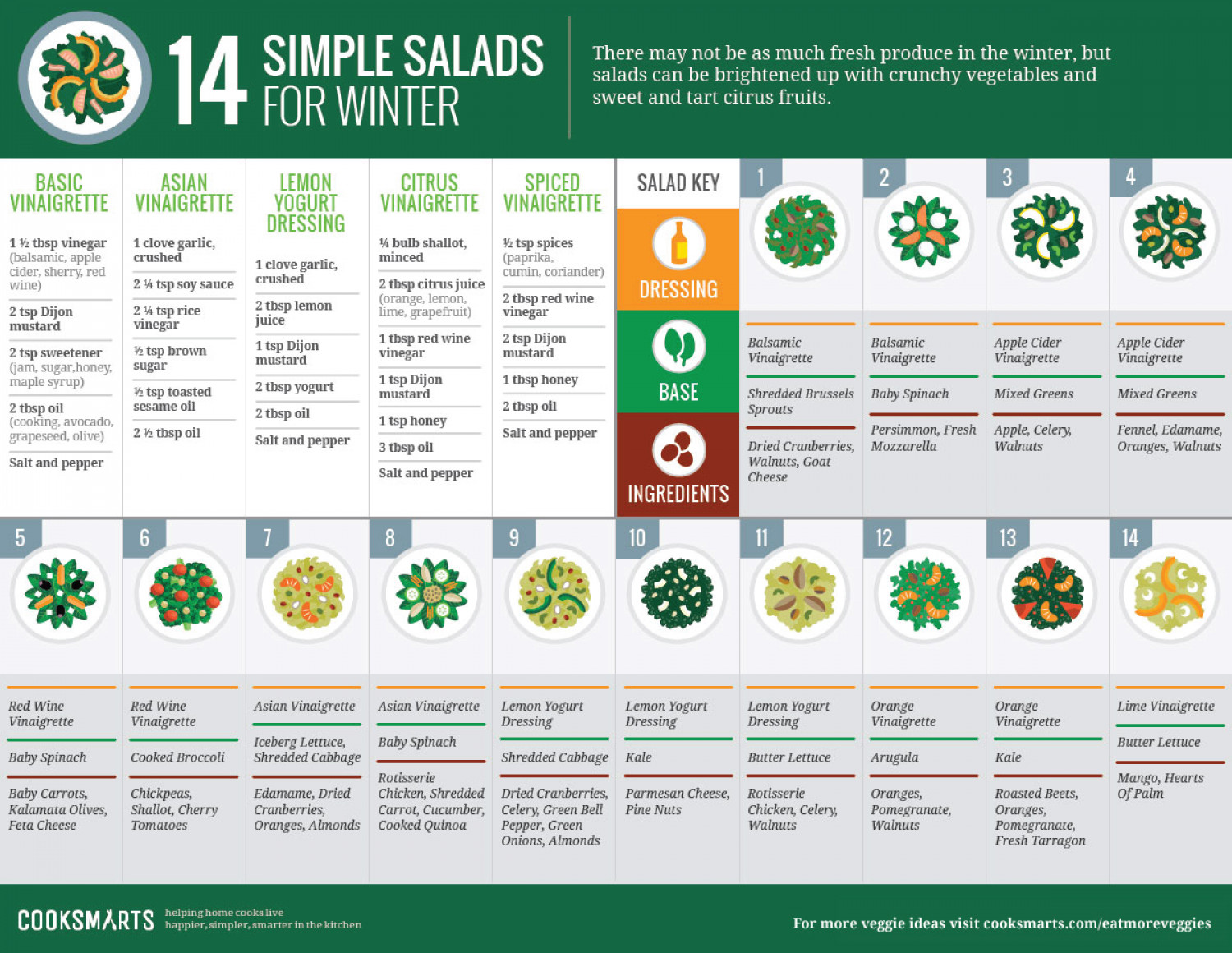 14 Simple Salads for Winter