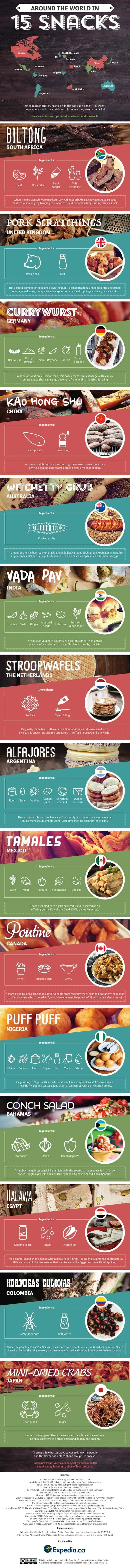 15 Delicious Snacks From Countries Around the World