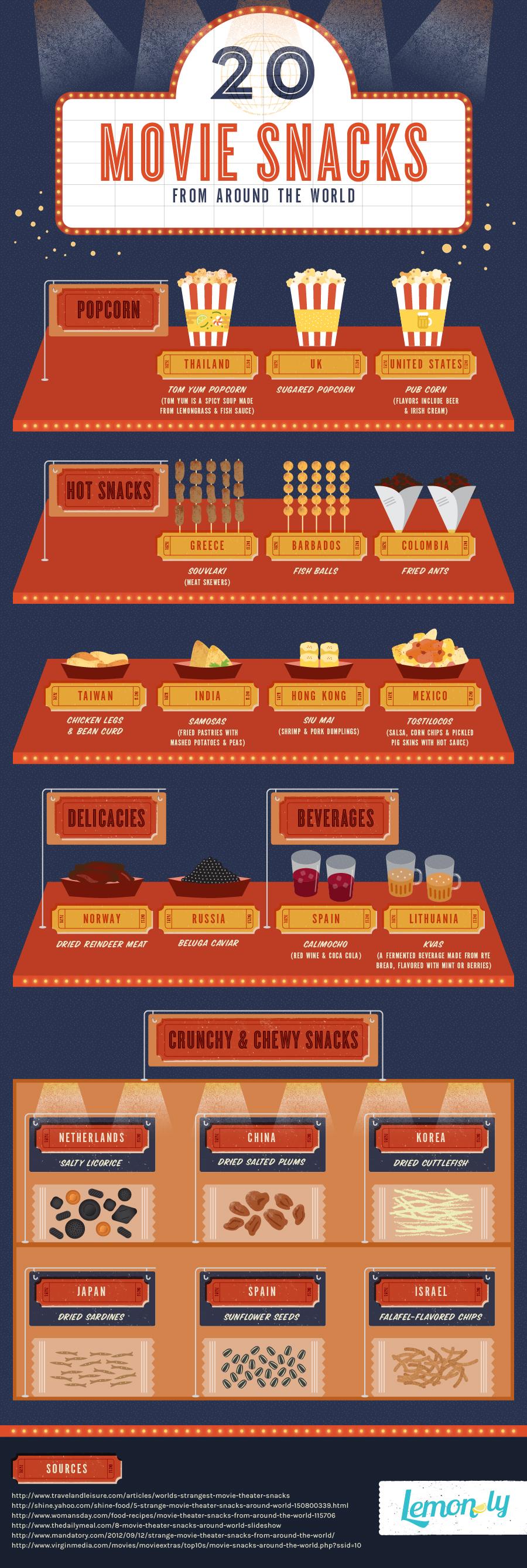 20 Movie Snacks Around the World