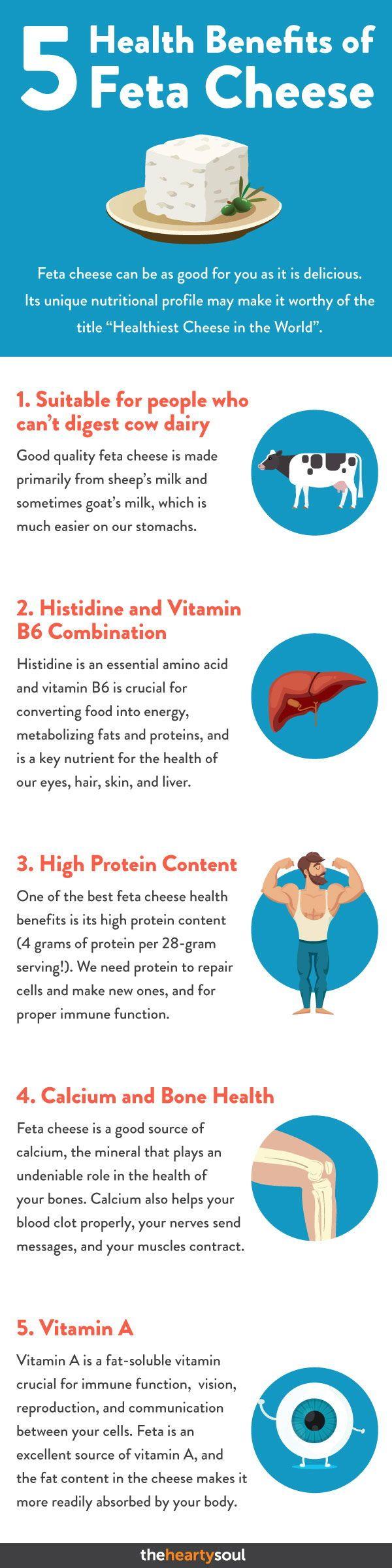 5 Health Benefits of Feta Cheese
