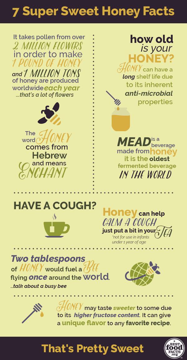 7 Super Sweet Honey Facts