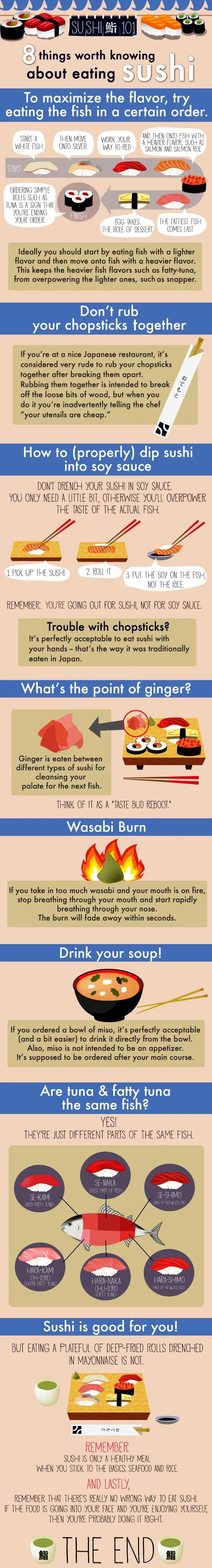 8 Things Worth Knowing About Eating Sushi