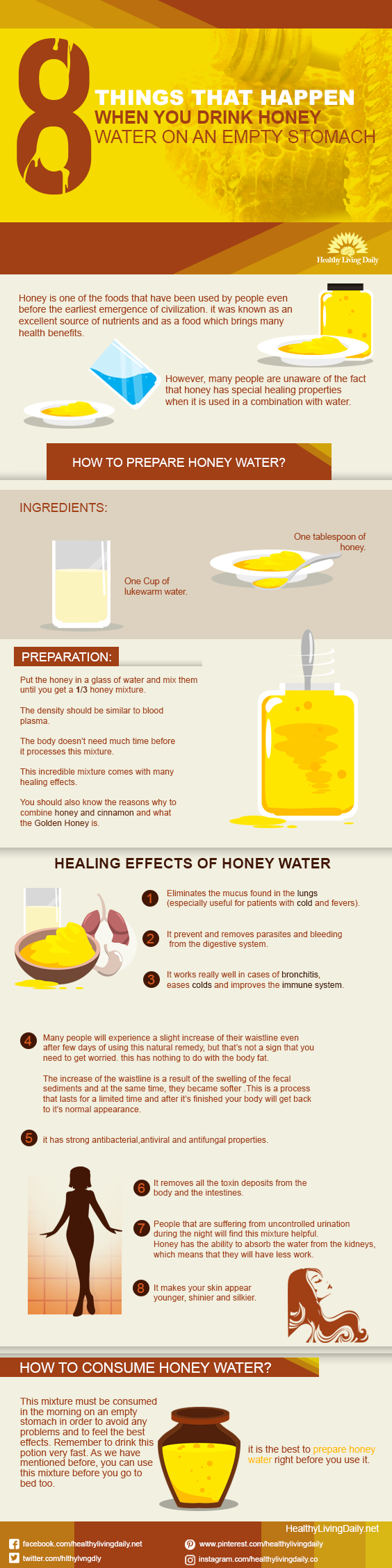 8 Things that Happen When You Drink Honey Water on an Empty Stomach