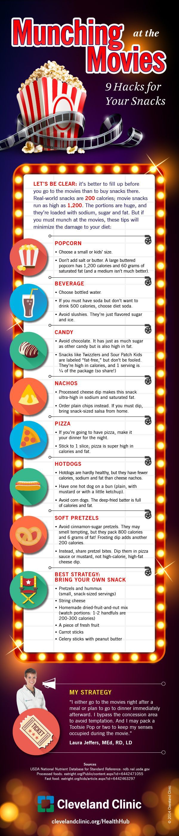 9 Hacks for Your Movie Snacks
