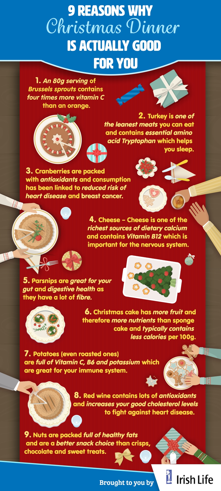 9 Reasons Why Christmas Dinner is Actually Good for You