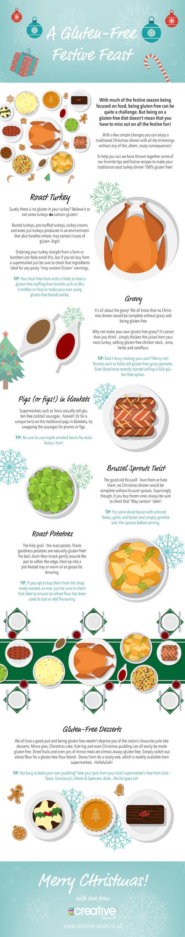 A Gluten-Free Christmas