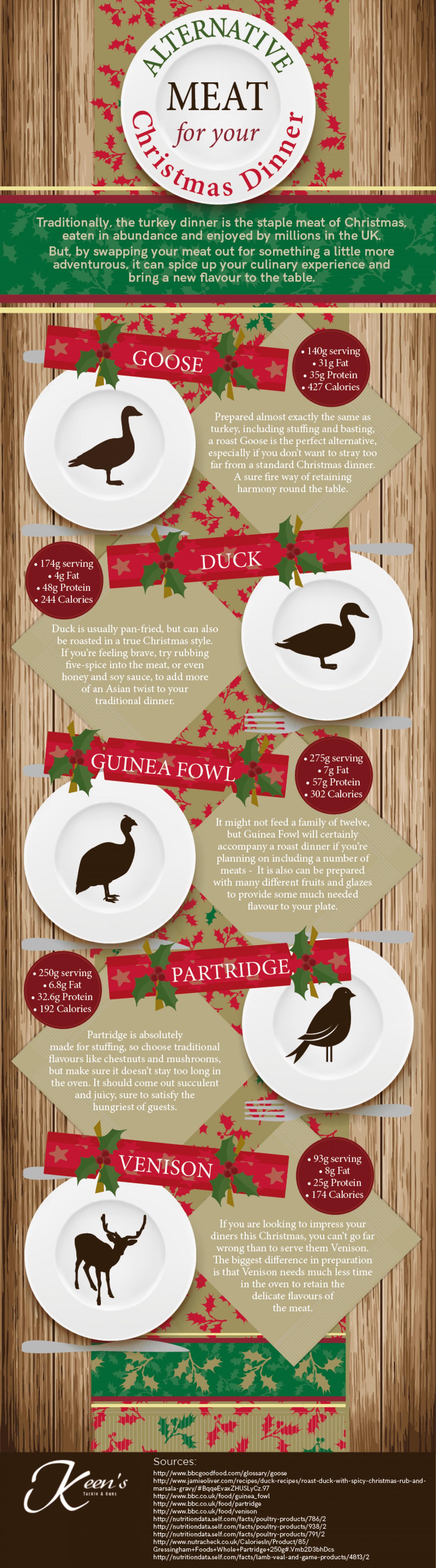 Alternative Meat for Your Christmas Dinner