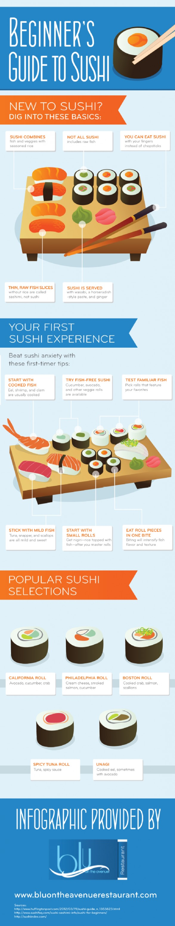 Beginners Guide to Sushi