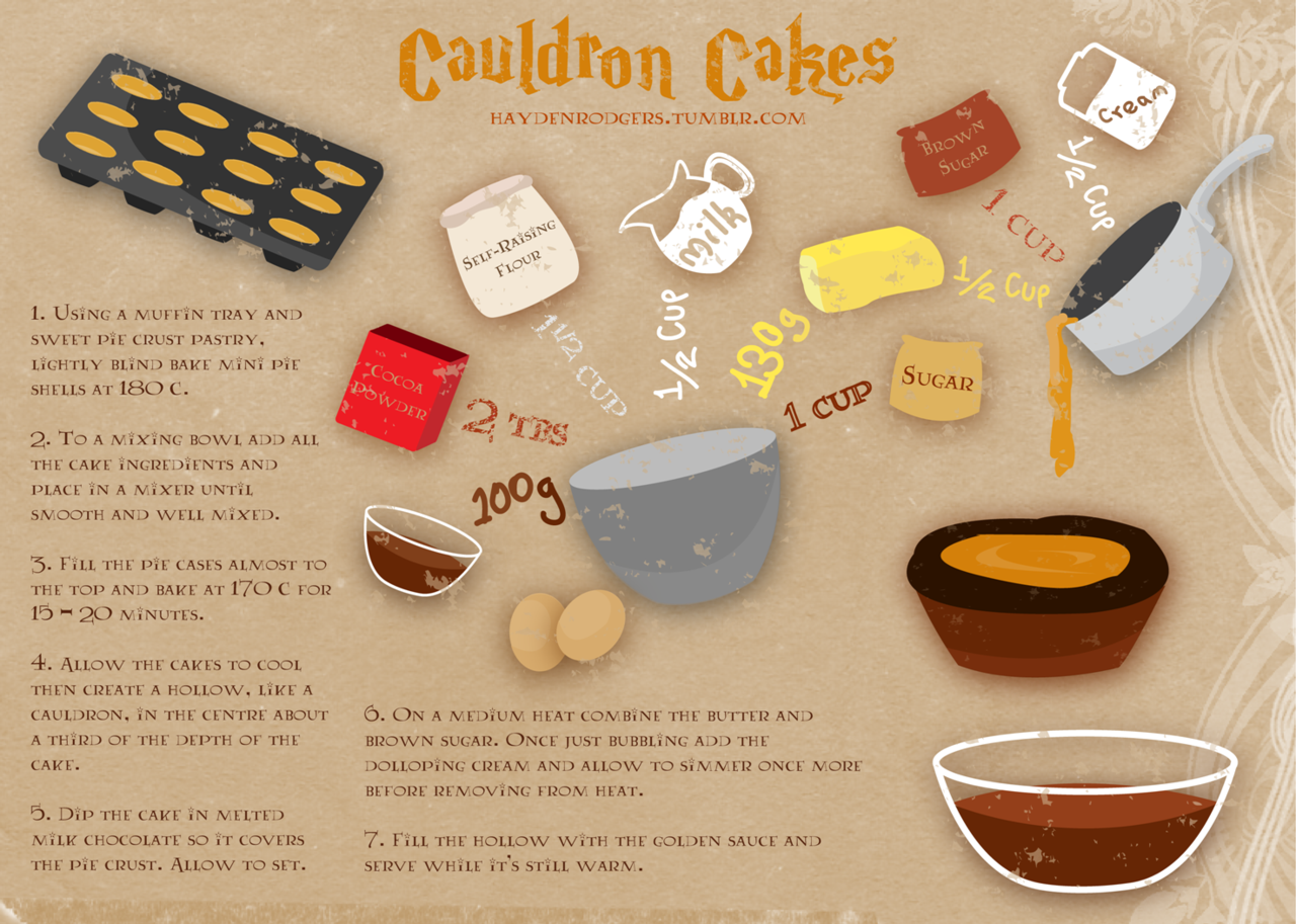 Cauldron Cakes