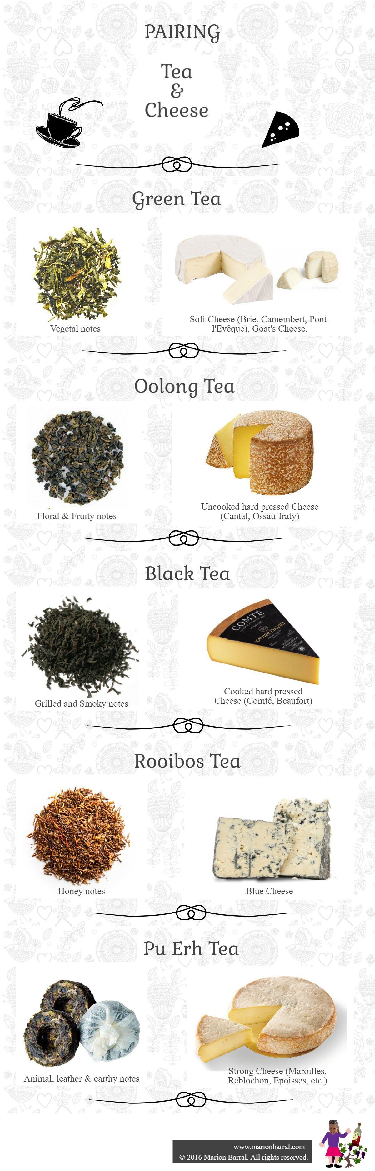Cheese & Tea Pairing