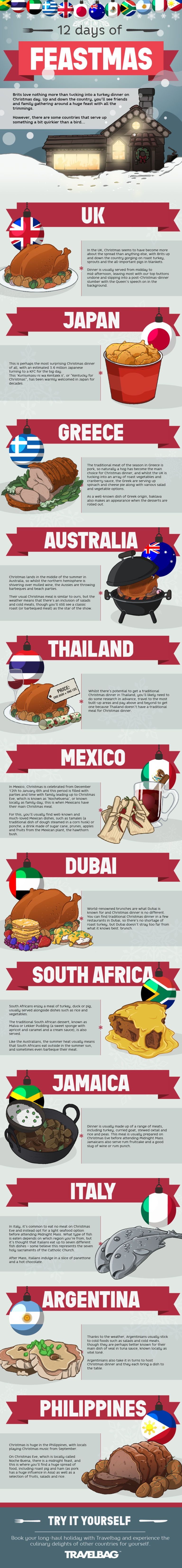 Christmas Dinner Traditions Around the World
