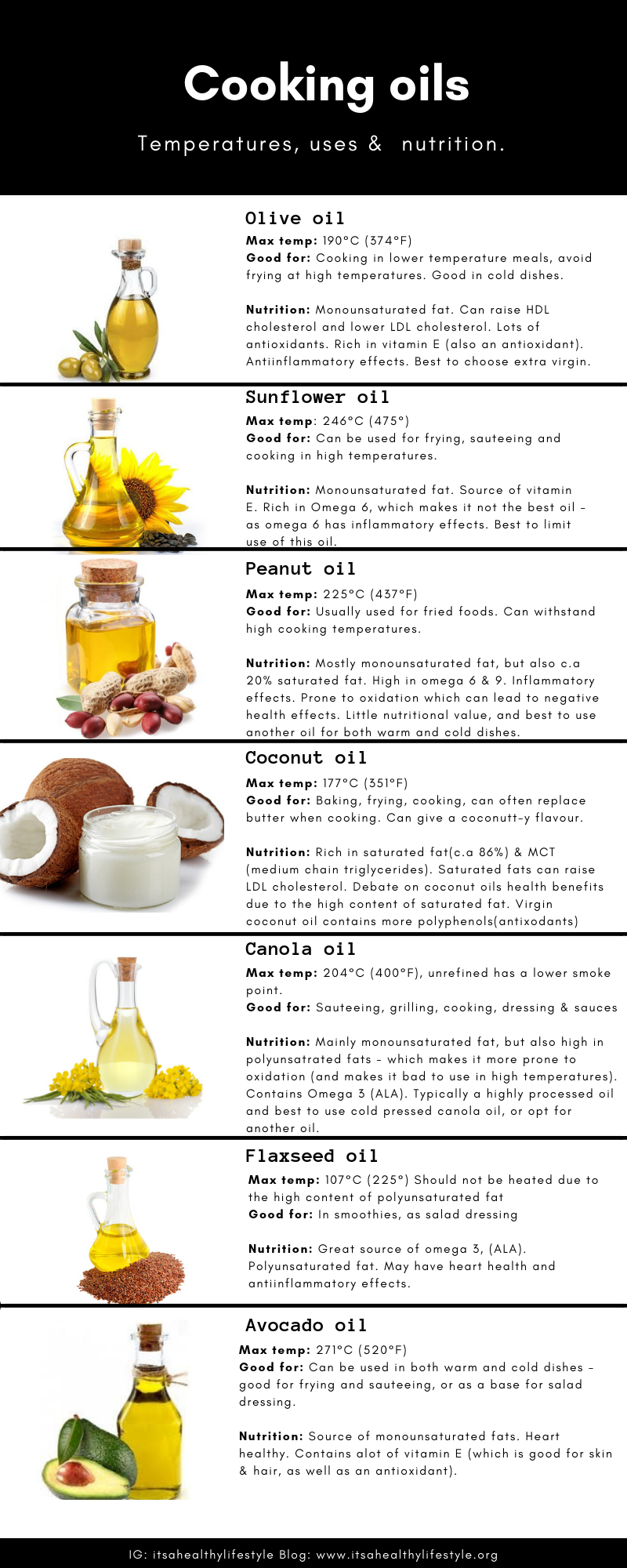 Cooking Oils Temperatures, Uses & Nutrition