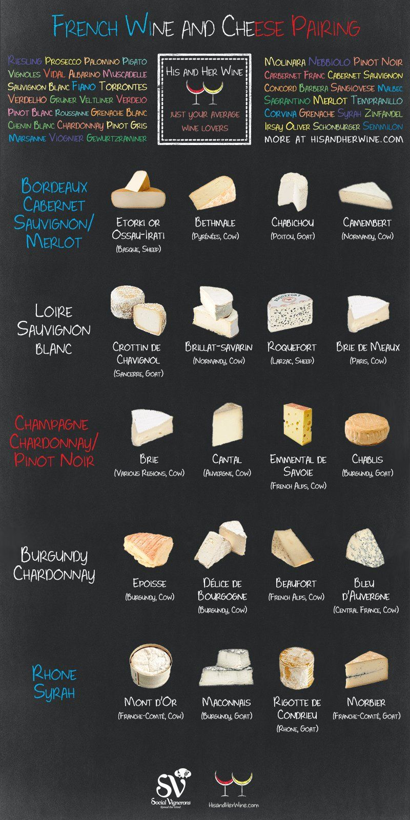 French Wine & Cheese Pairing