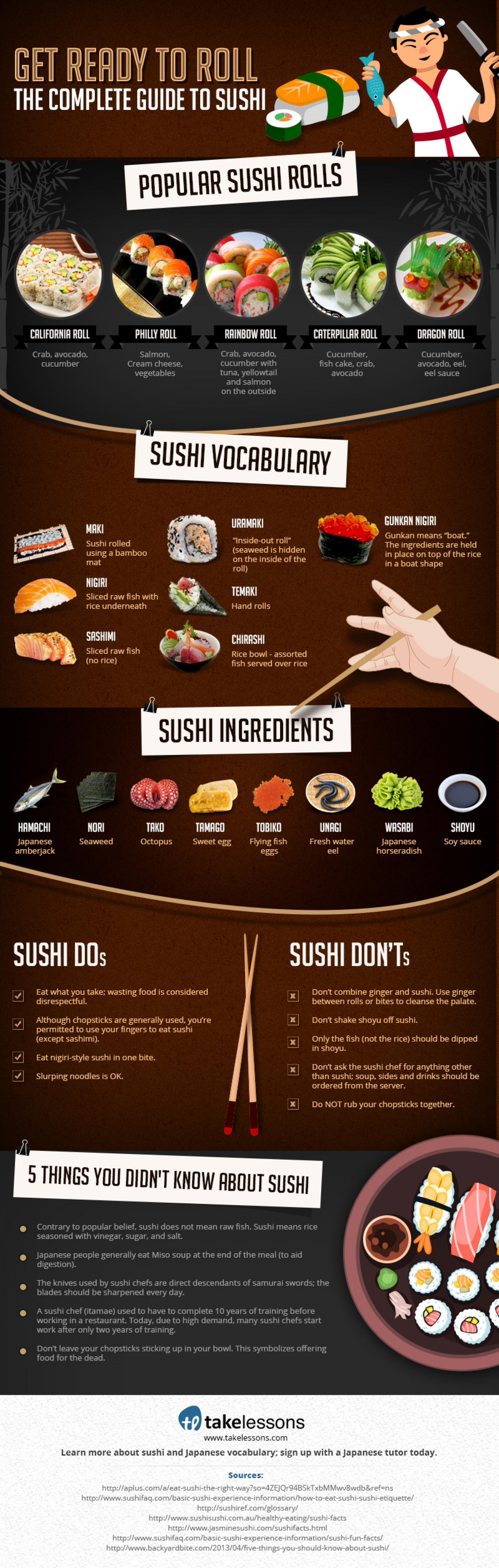Get Ready to Roll The Complete Guide to Sushi