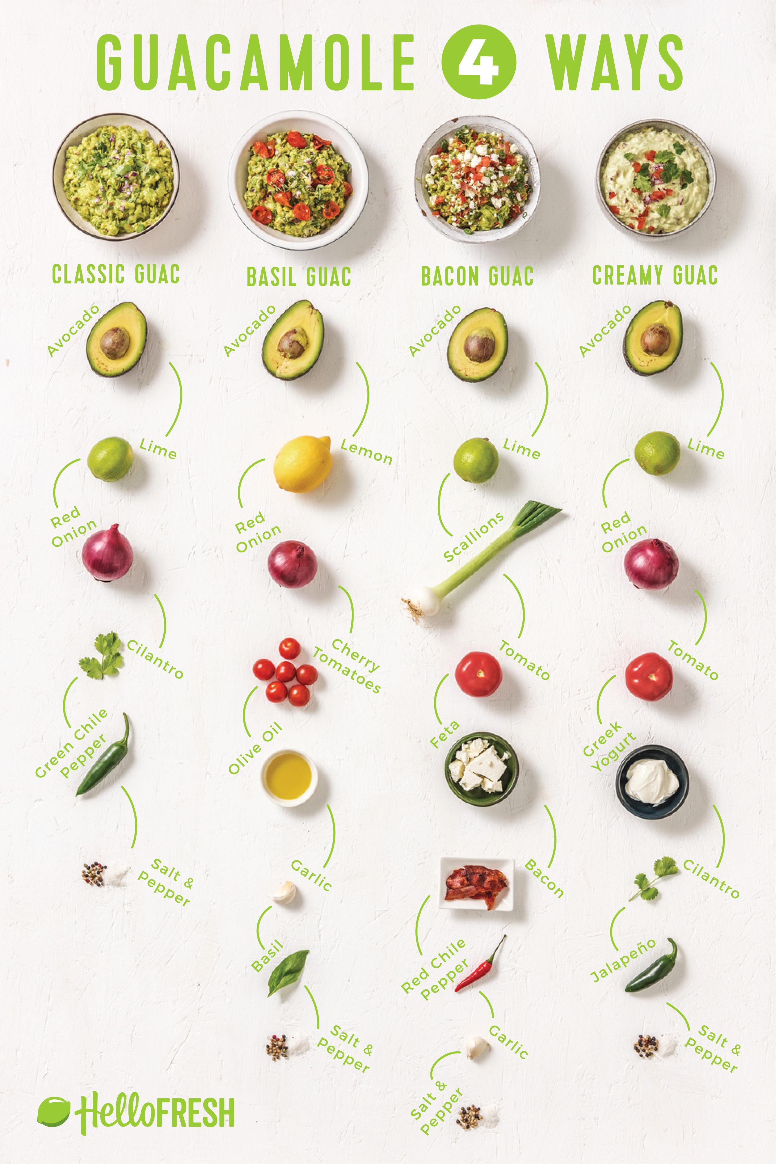 Guacamole 4 Ways