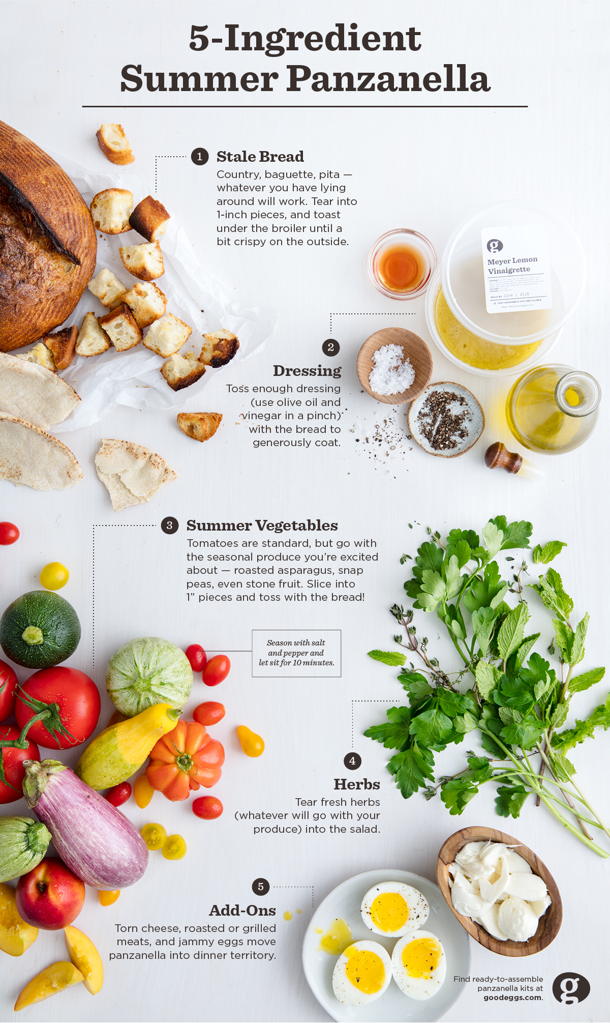 How to Make a Panzanella with Any Produce