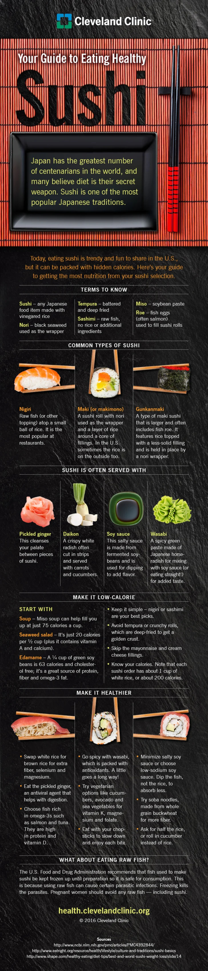 How to Order a Healthy Sushi Meal