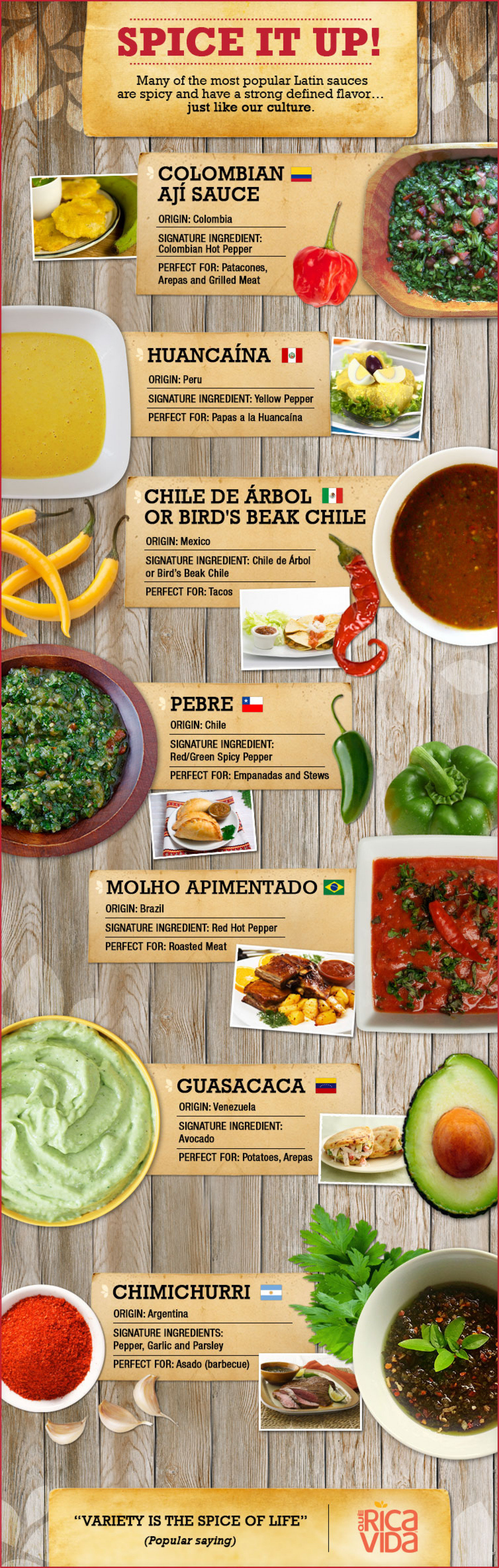 Sauce and Pepper 7 of Our Favorite Latino Sauces