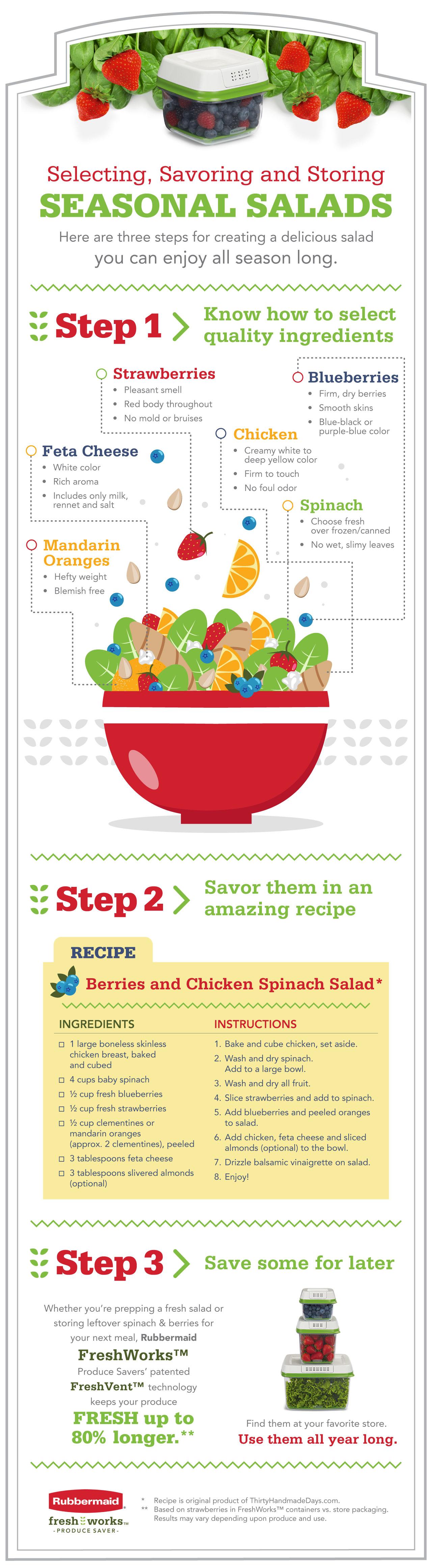 Selecting, Savoring and Storing Seasonal Salads