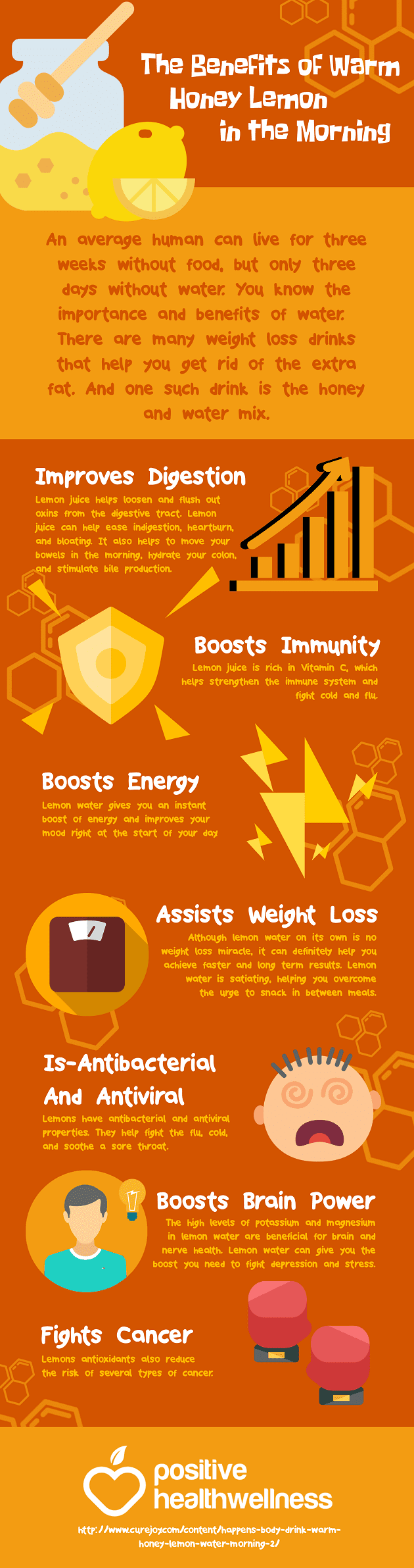 The Benefits of Warm Honey Lemon in the Morning