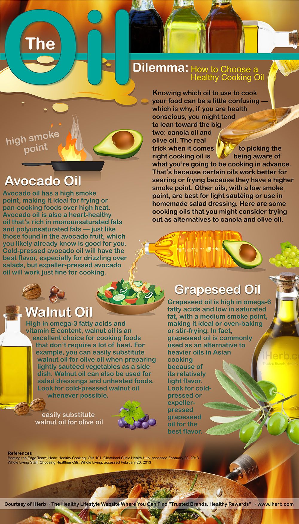 The Oil Dilemma How to Choose a Healthy Cooking Oil