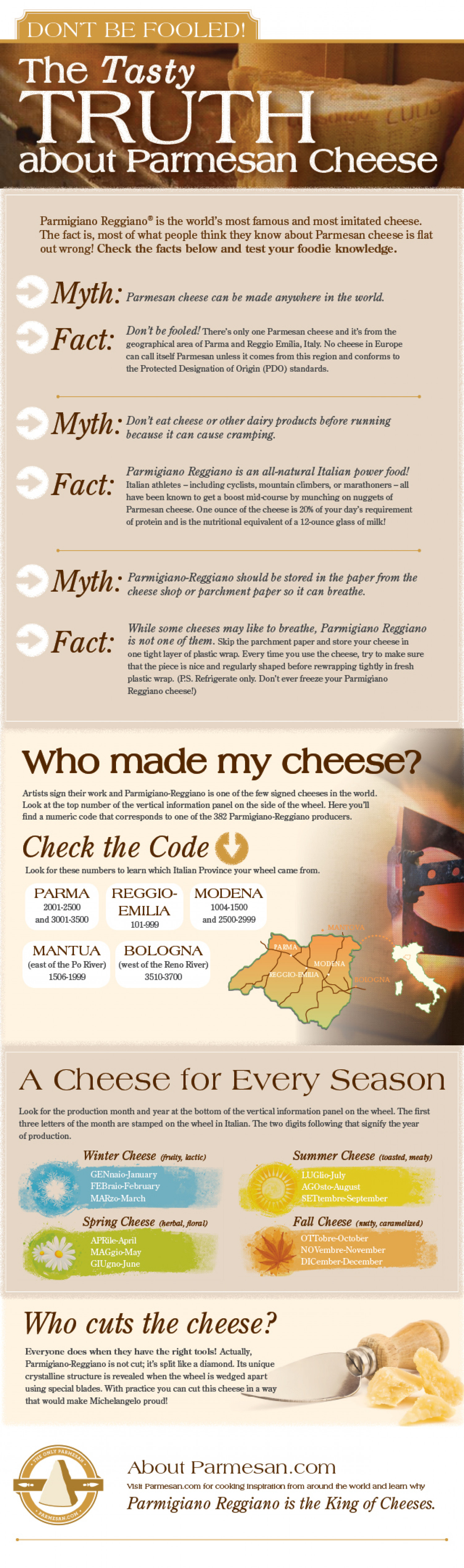 The Tasty Truth About Parmesan Cheese