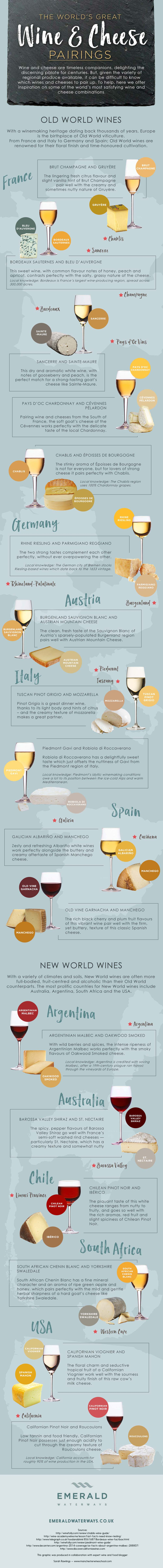 The World Great Wine and Cheese Pairings