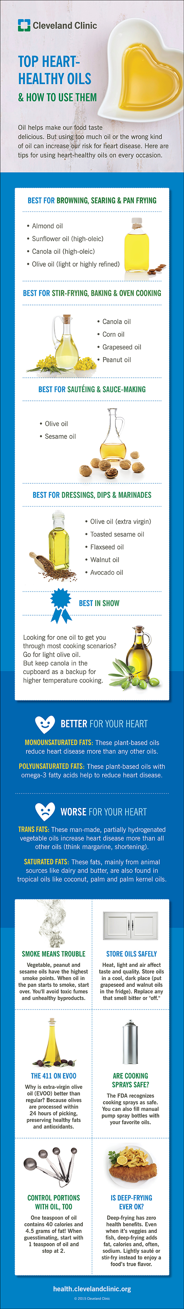 Top Heart-Healthy Oils & How to Use Them
