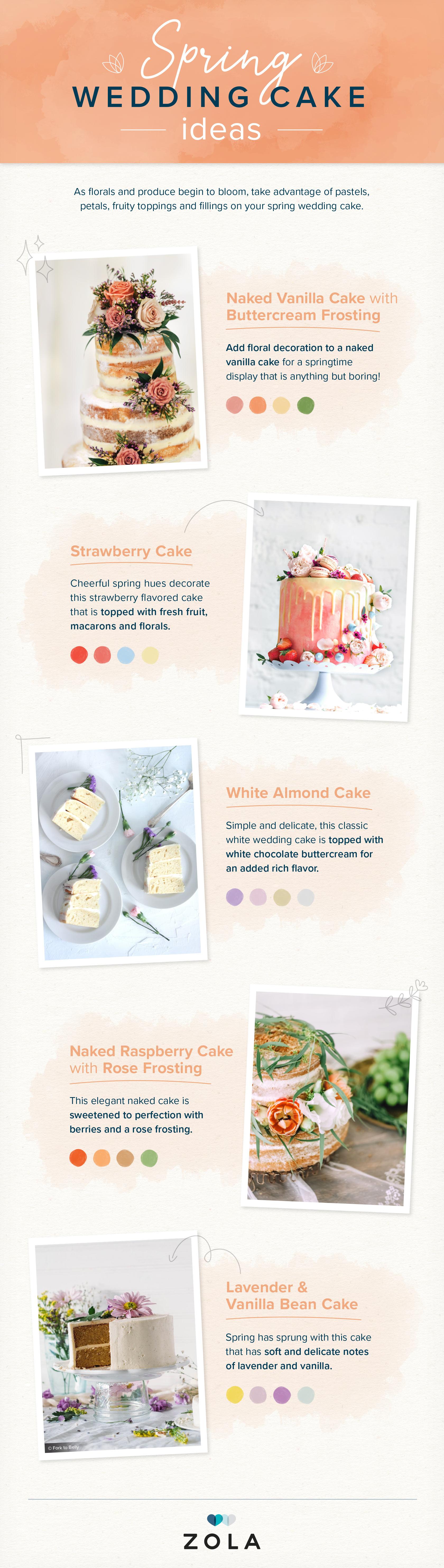 Wedding Cakes by Season Spring
