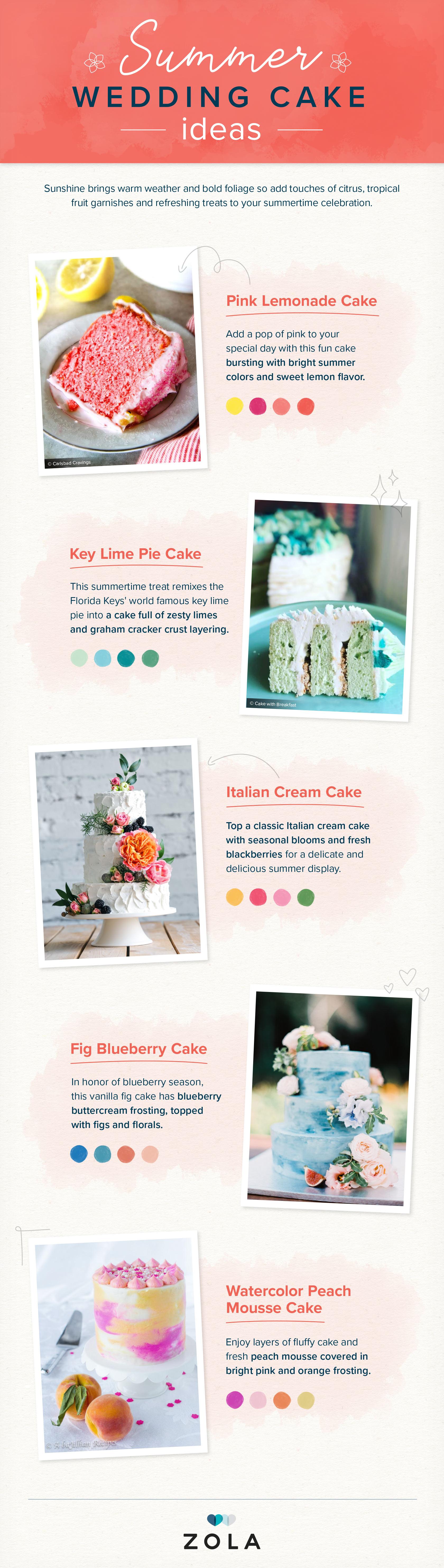 Wedding Cakes by Season Summer