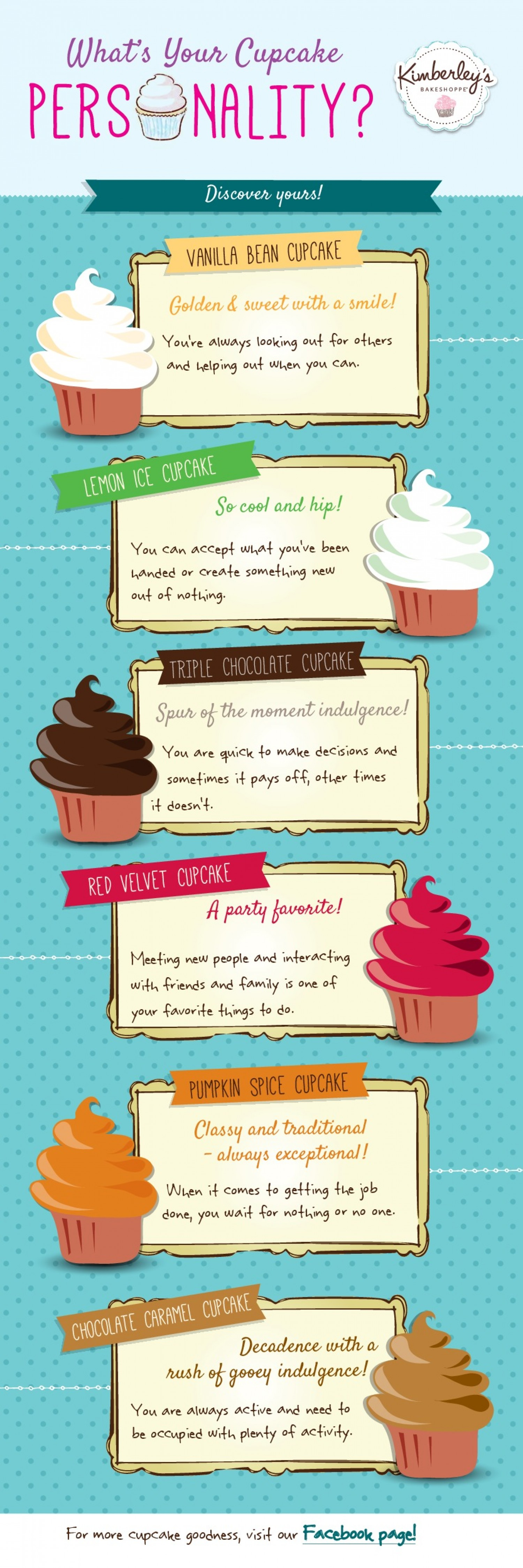 What's Your Cupcake Personality
